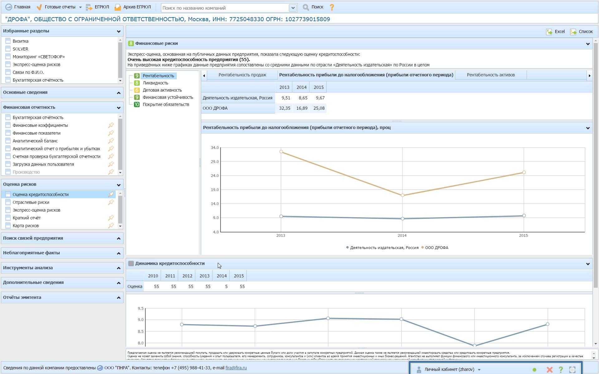 FIRA PRO: Финансовый анализ и оценка кредитоспособности