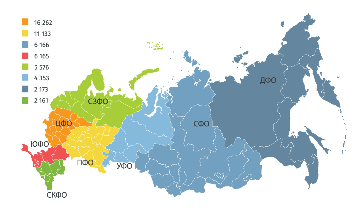 Региональное распределение вновь зарегистрированных компаний