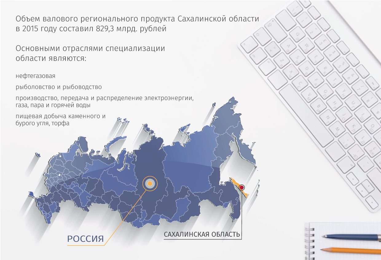Объем валового регионального продукта Сахалинской области в 2015 году