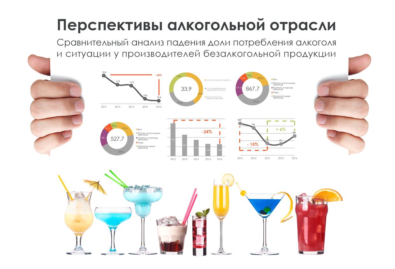 Перспективы-алкогольной-продукции_