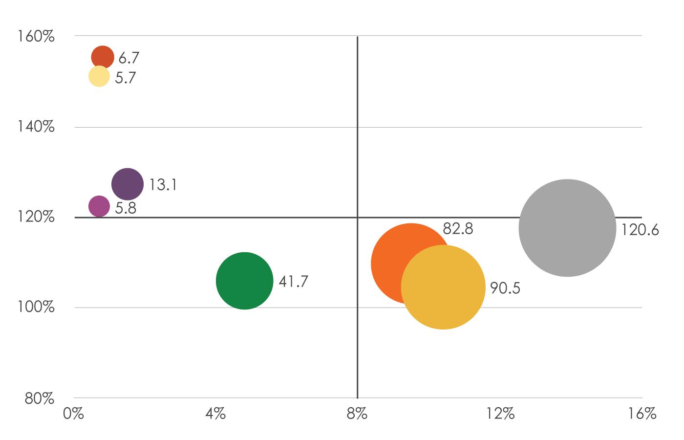 Темпы-роста-и-доля-крупнейших-компаний-отрасли-