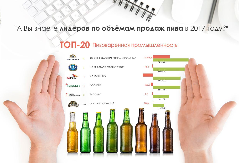 ТОП-20-компаний-пивоваренной-промышленности-России-