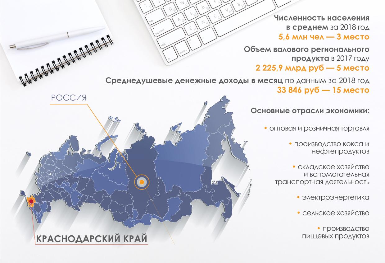 Краснодарский-край