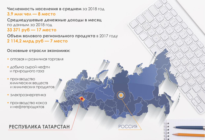 Республика-Татарстан