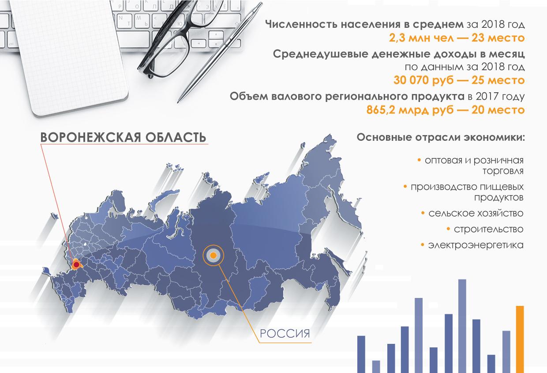 Воронежская-область