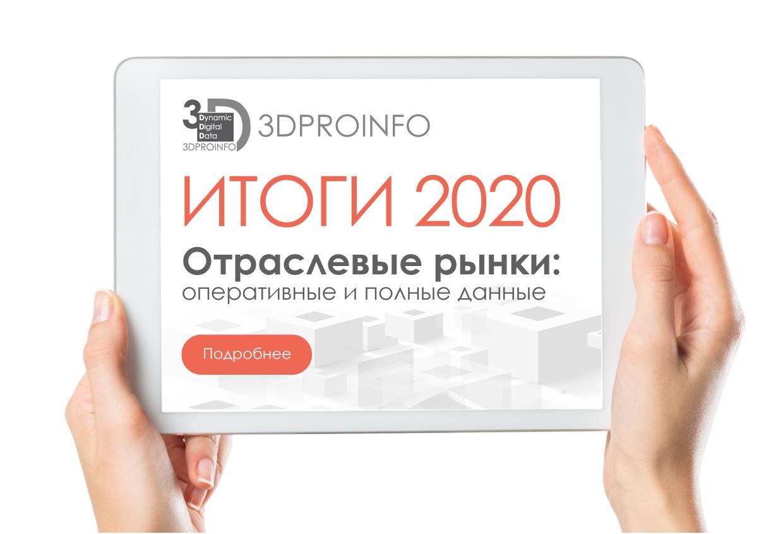 3DPROINFO-итоги-2020-отраслевые-рынки